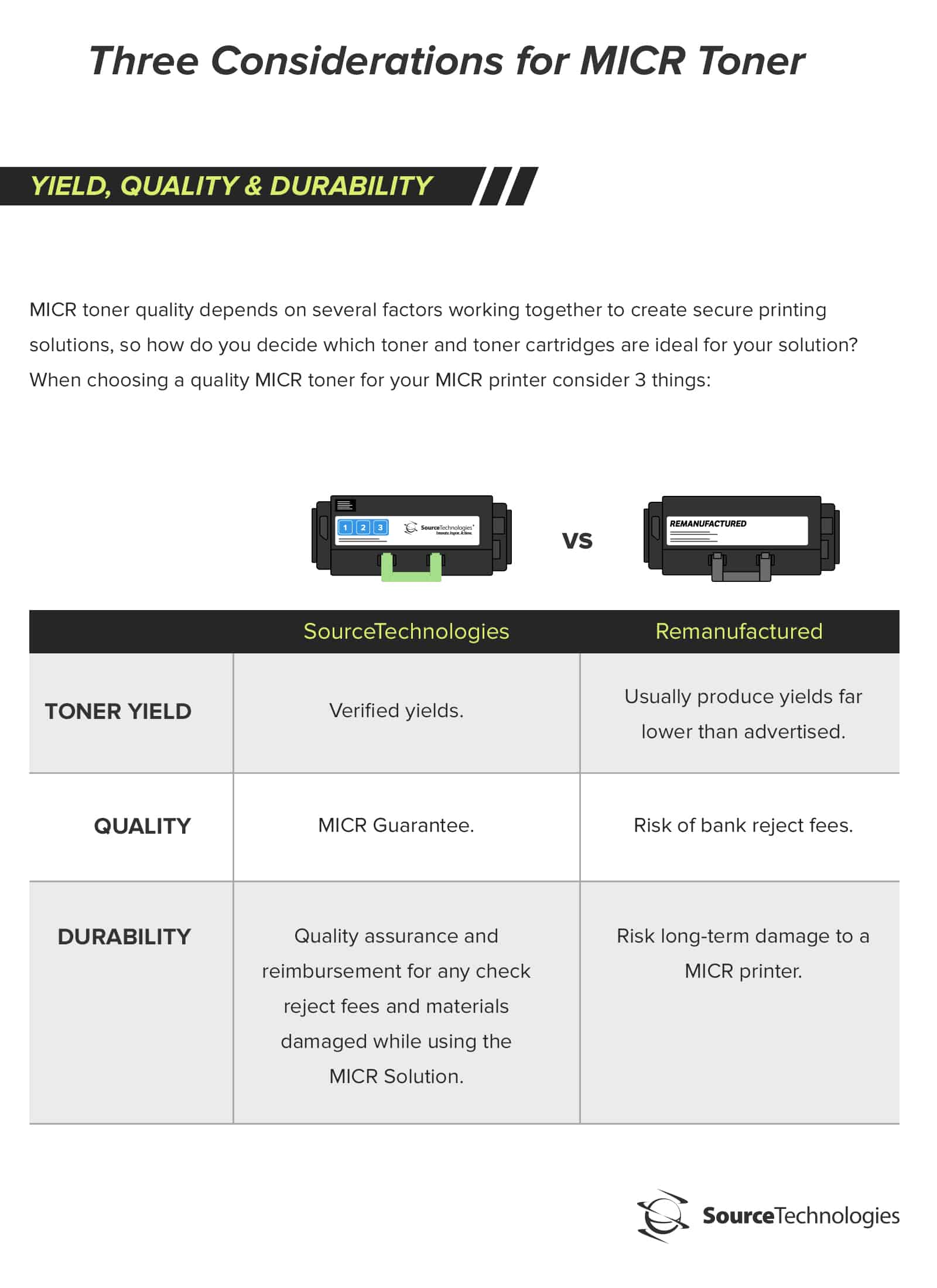 3-things-consider-choosing-micr-toner