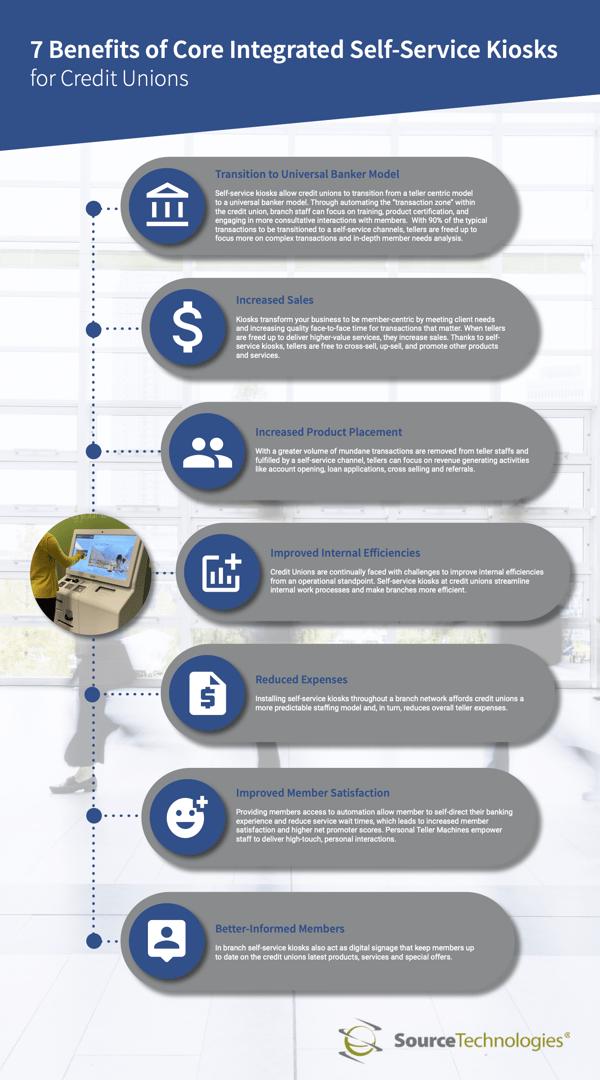 ST-Infographics-7Benefits