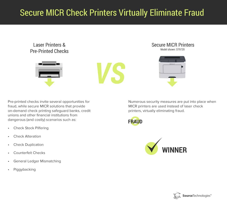 non-secure-laser-printers-and-micr-check-printers