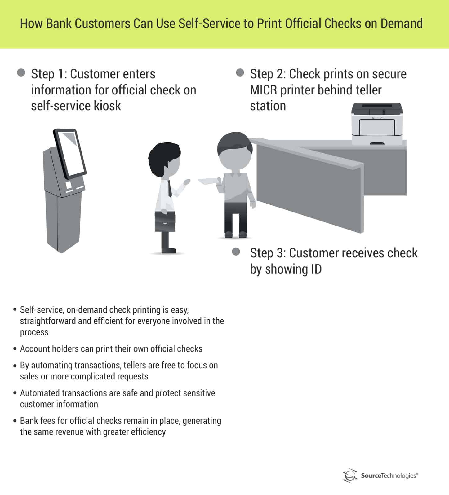 print-checks-on-demand