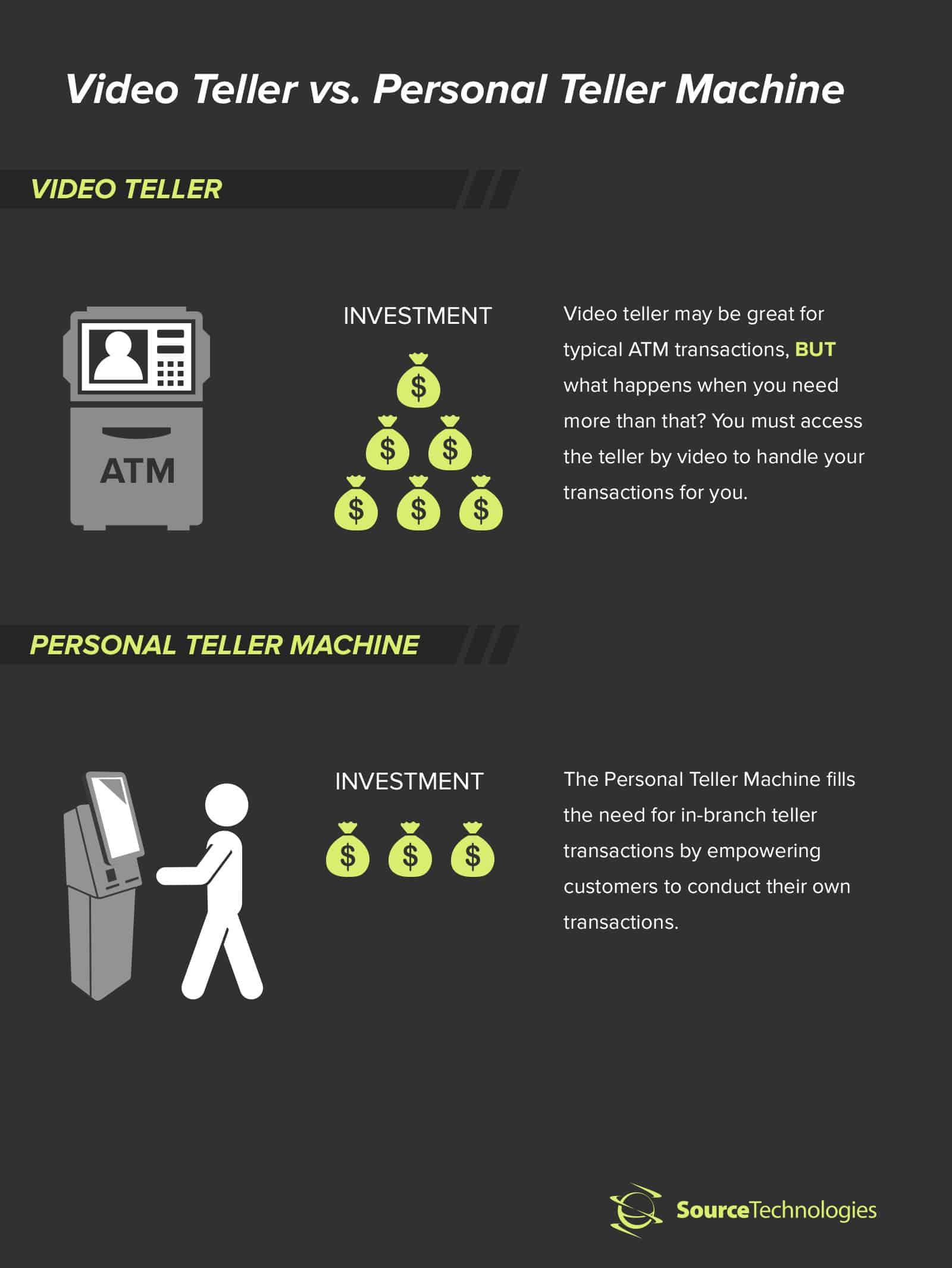 video-teller-vs-personal-teller-machine